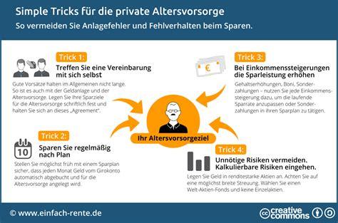 private rente berechnen volksbank plochingen  private