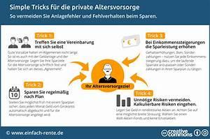 Absicherung Berechnen : wirtschaftsnobelpreis simple tricks f r die private altersvorsorge ~ Themetempest.com Abrechnung