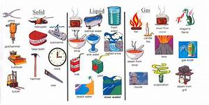 Solid Liquid Gas Examples   ... to show examples of the 3 ...