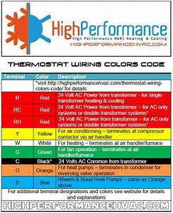 Hvac Thermostat Wiring Color Code : thermostat wiring colors code hvac control in 2019 ~ A.2002-acura-tl-radio.info Haus und Dekorationen