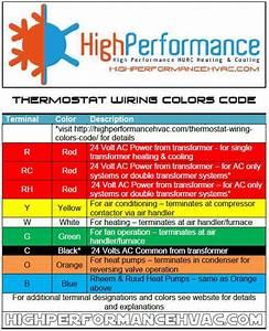 Ac Control Wiring Color Code : thermostat wiring colors code hvac control thermostat ~ A.2002-acura-tl-radio.info Haus und Dekorationen