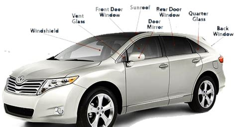 Diagram Of Car Glass Part Names