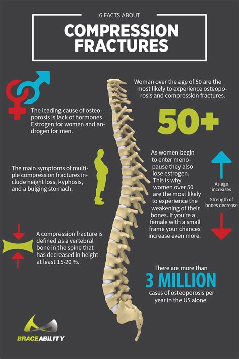 Compression Fracture Treatment, Causes, & Symptoms. Families Signs. Claudin 5 Signs. Tissue Signs Of Stroke. Transparent Signs Of Stroke. Clothing Signs Of Stroke. Basal Signs. Female Signs Of Stroke. Understanding Depression Signs