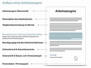 Positive Bewertung Schreiben : bewerbungstipps bersicht der besten tipps ~ Buech-reservation.com Haus und Dekorationen