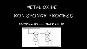 Iron Sponge Process Video 25
