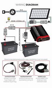 Kickass Dcdc Mppt Solar Battery Charger 12v