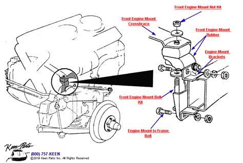 Corvette Front Engine Mounts Parts