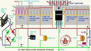 Lm7805 Voltage Regulator Working And Wave Form Animation