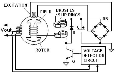 what are the functions of avr in a generator quora