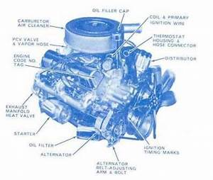 Cute Parts Of A Car Engine And Their Function Images ...
