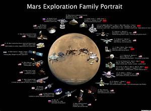 mars probes | MyConfinedSpace