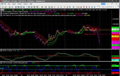 forex trading platforms forex best trading platforms