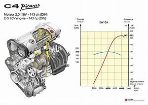Citroen C4 Picasso Air Suspension Wiring Diagram