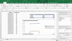 Excel  Pivot Chart Of Values Using Value