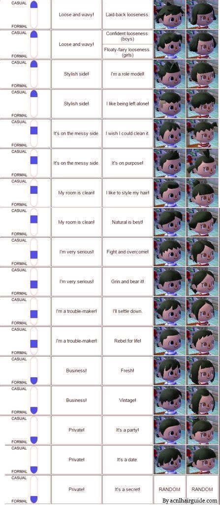 Animal crossing new leaf hairstyle. Animal Crossing New Leaf Hair Guide | ACNL Guide