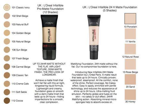 L Oreal Infallible Pro Matte Foundation l oreal pro matte foundation us vs uk versions
