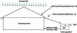 77 Corvette Headlight Switch Wiring Diagram