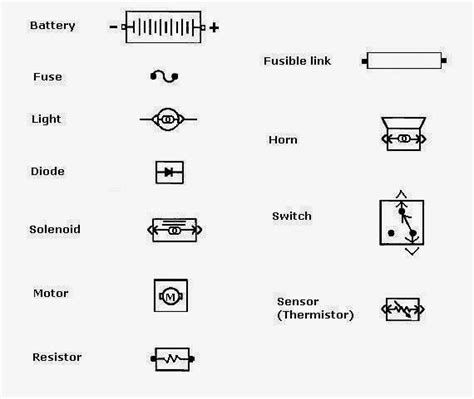 electrical symbol for wire automotive electrical symbols