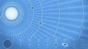 Solar System Wallpaper Cool By Adam Dorman