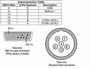 15 Pin Connector Diagram