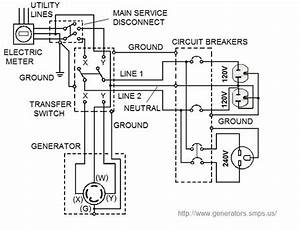 Transfer Switch For Generator  Complete Guide