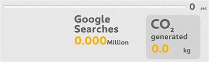 Carbon Internet Footprint Google Co2 Planet Memes