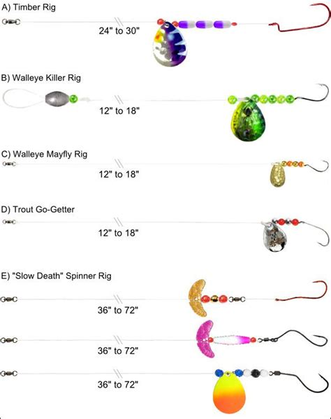 specialized spinner harnesses walleye