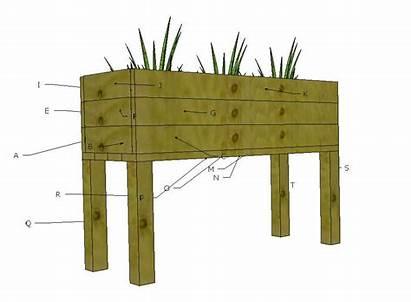Planter Box Plans Boxes Wood Build Wooden