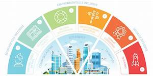 Connected Hobart  Smart City Framework And Action Plan