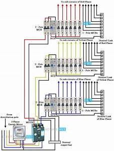 Electrical Wiring 3 Phase Panel Template Diagram