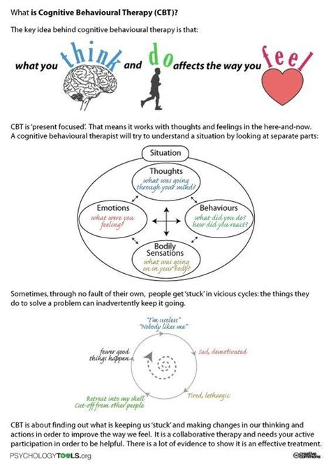 Best 25+ Cognitive Behavioral Therapy Worksheets Ideas On Pinterest  Cbt Therapy, Cognitive