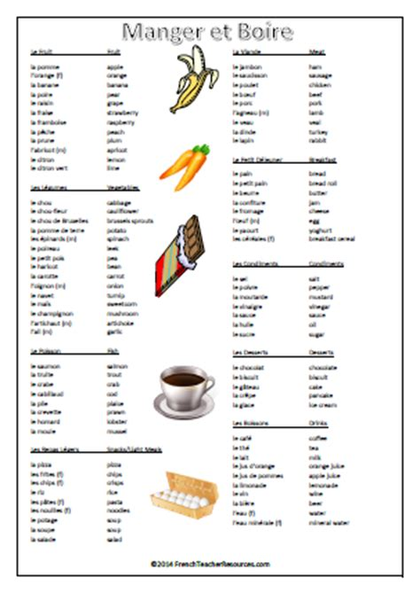 french food vocabulary french teacher resourcesfrench