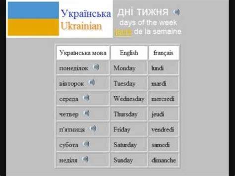 Learn Ukrainian Language Vocabulary  Days Of The Week Youtube