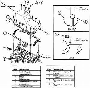 Where To Put Sealant For Oil Pan Gasket