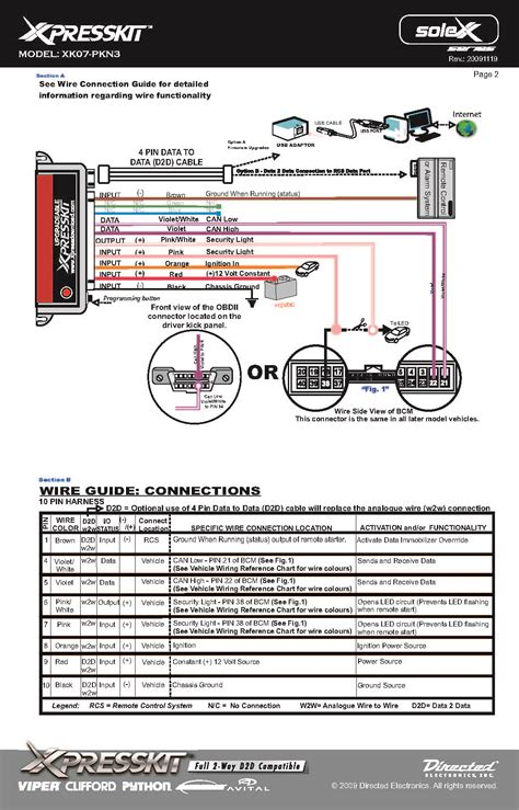 Car Alarm Wiring Diagram Product by Viper 3606v Wiring Diagram