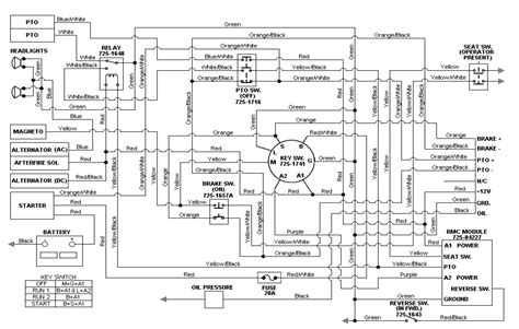 Ignition Switch Wiring Diagram Moreover Diagrams