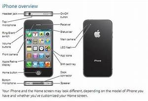 Manual Centre  Iphone Manual User Guide