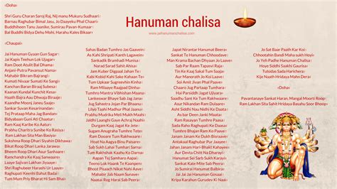 Hanuman chalisa in english meaning, PDF and benefits
