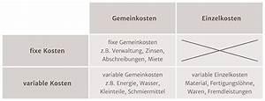 Fixe Stückkosten Berechnen : gemeinkosten definition und beispiele controlling ~ Themetempest.com Abrechnung