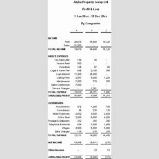 Profit And Loss With Powerpivot