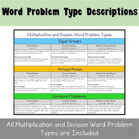 Multiplication word problems worksheets math word problems. Number Talks: Numberless Math Word Problems (single by single digit Multiplication & Division)