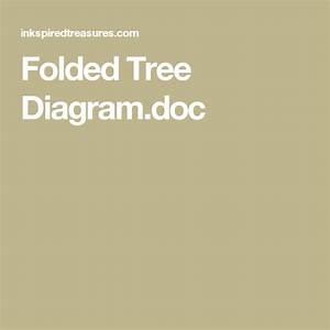 Folded Tree Diagram Doc