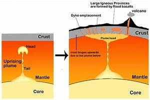 A Level Geography Blog  Y13  2018  Natural Hazards