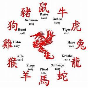 Persönliches Horoskop Berechnen : geburtstag horoskop gloriarerelist web ~ Themetempest.com Abrechnung