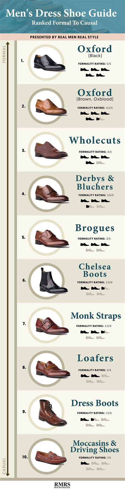 dress shoes ranked formal  casual infographic