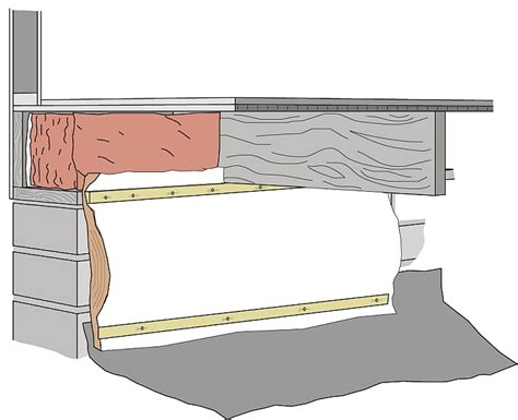 Insulating Crawl Space With Dirt Floor by Crawl Space Insulation Saturn Resource Management