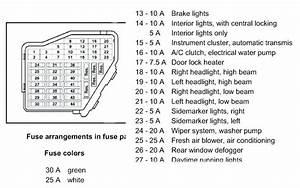 2013 Vw Passat Fuse Box Diagram Under Hood Wiring Diagram