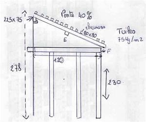 Bucher A Bois : comment construire bucher la r ponse est sur ~ Edinachiropracticcenter.com Idées de Décoration