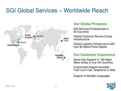 united customer service phone number united global services contact number baticfucomti ga