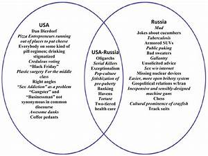 33 House Vs Senate Venn Diagram